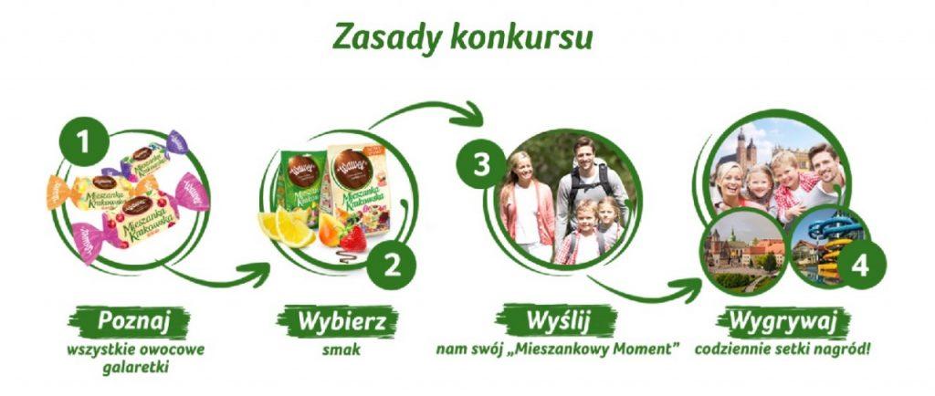 konkurs wawel2